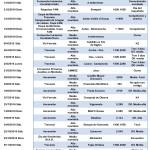 Programa y calendario montaña C.P. Mayencos 2016 v.3_Página_3