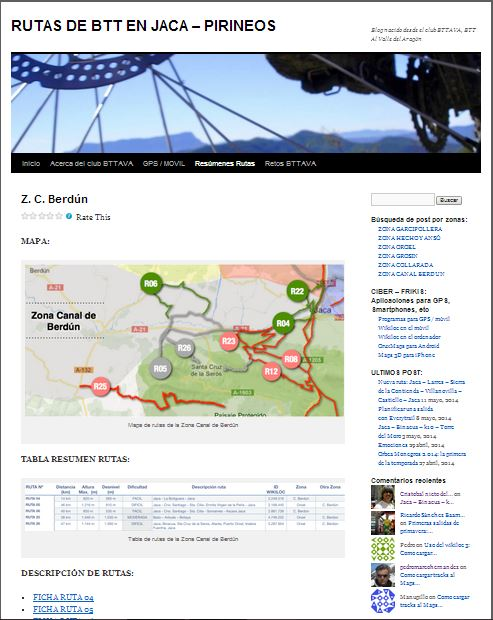 Blog rutas de BTT Jaca-Pirineos